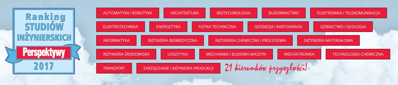 21 KIERUNKÓW STUDIÓW PRZYSZŁOŚCI
